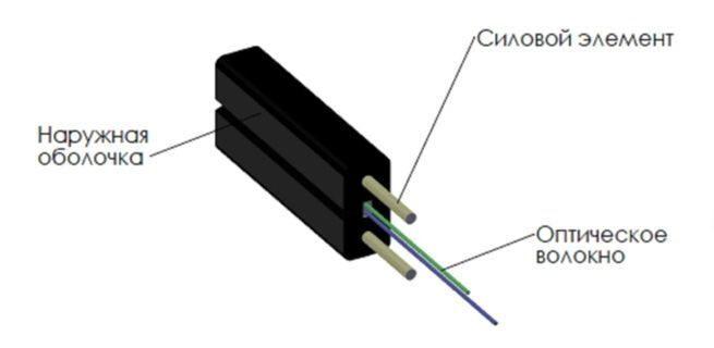 Кабель оптический CO-FTTHS2-2