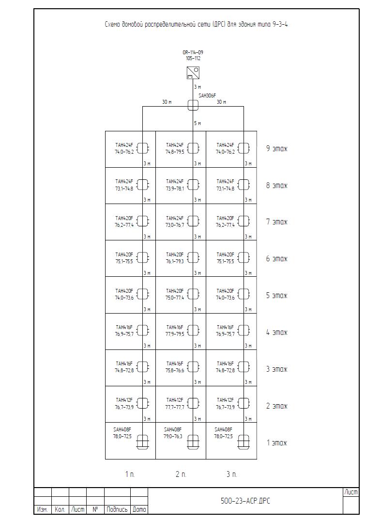 структурная схема волс пример