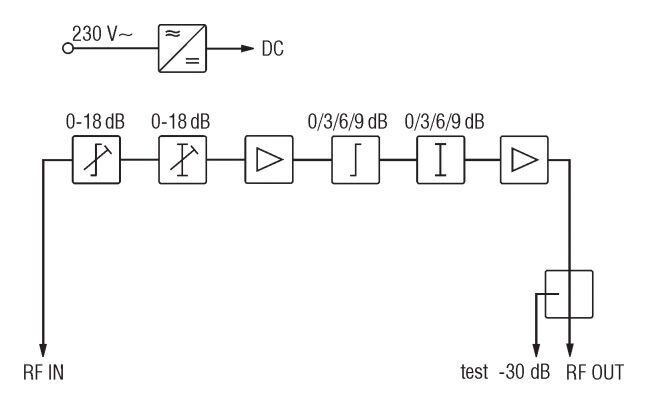 TERRA BA214 structure scheme