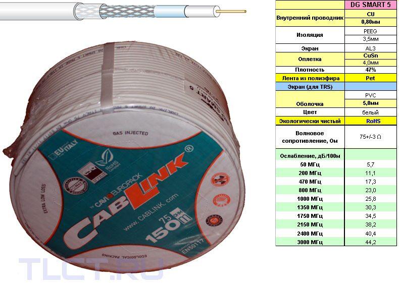 Кабель коаксиальный CAVI CabLink DG SMART 5