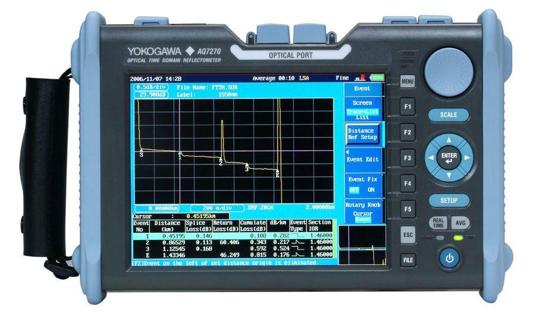 Рефлектометр оптический Yokogawa AQ7275 735036